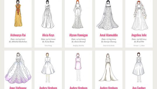 100 robes de mariées emblématiques en un coup