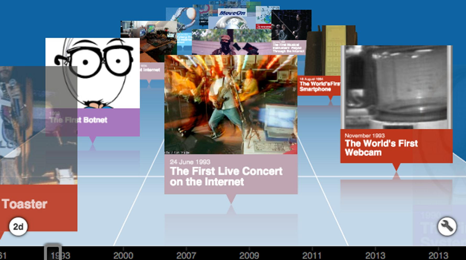 See 54 Years Of Internet History In One Cool Timeline | HuffPost