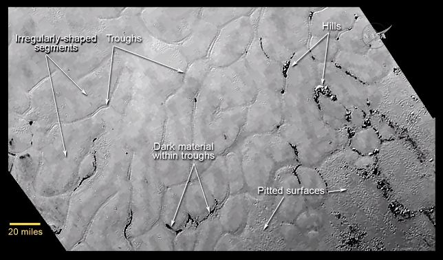 """Frozen plains of Pluto - €""""vast and craterless.Similar surfaces can be seen on glaciers here on earth"""