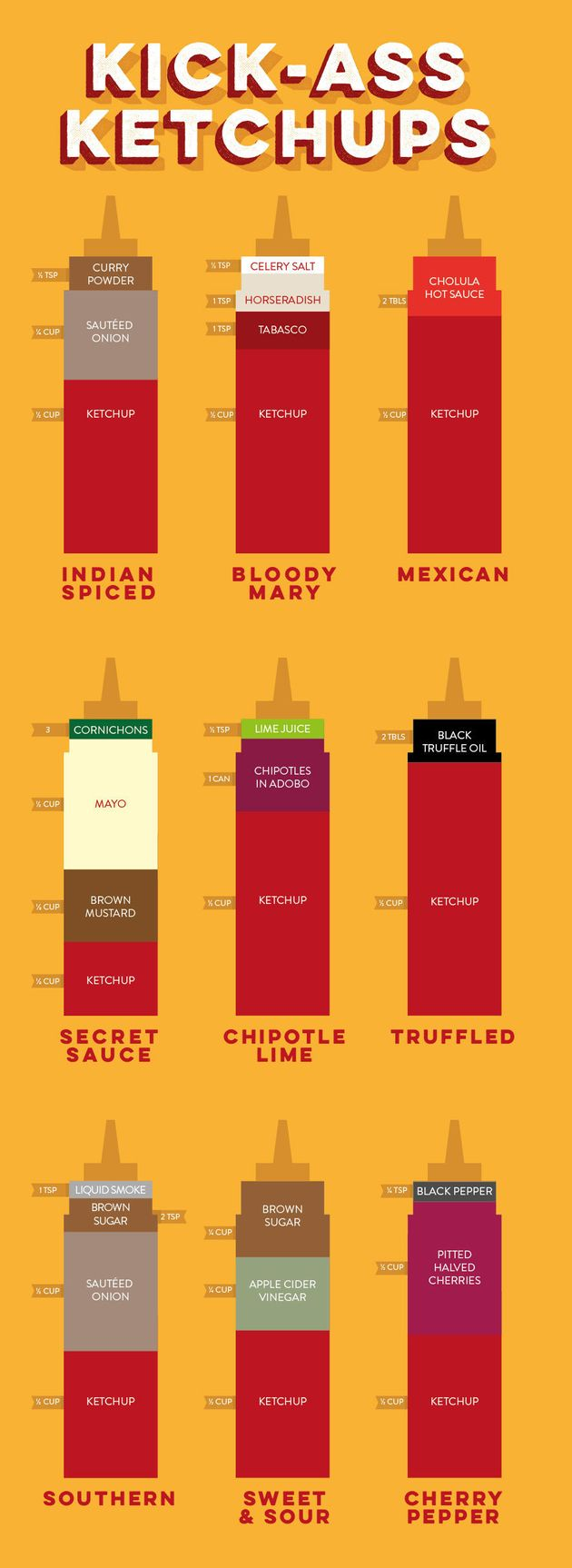 Kick-Ass Ketchup Recipes You Can Make Yourself