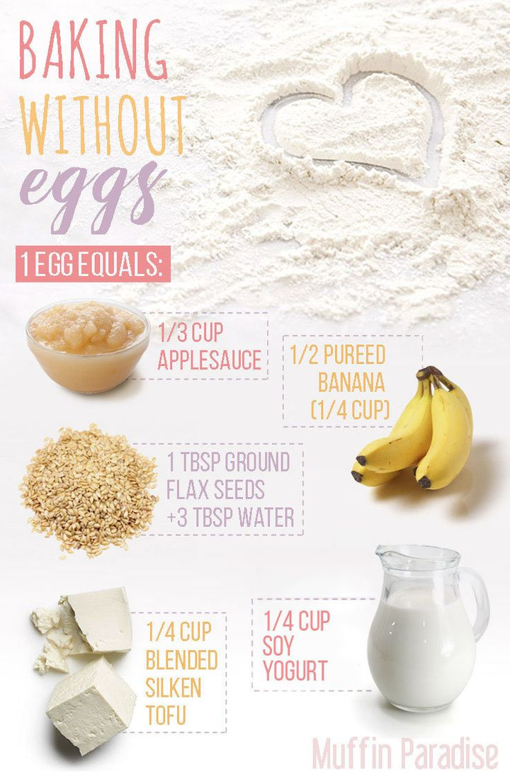 5 Ingredients To Substitute For Eggs In Vegan Baking   The ...