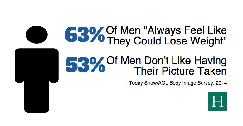 """A majority of men in a Today Show/AOL Body Image survey in 2014 said they """"always"""" feel like they could lose weight and don't"""