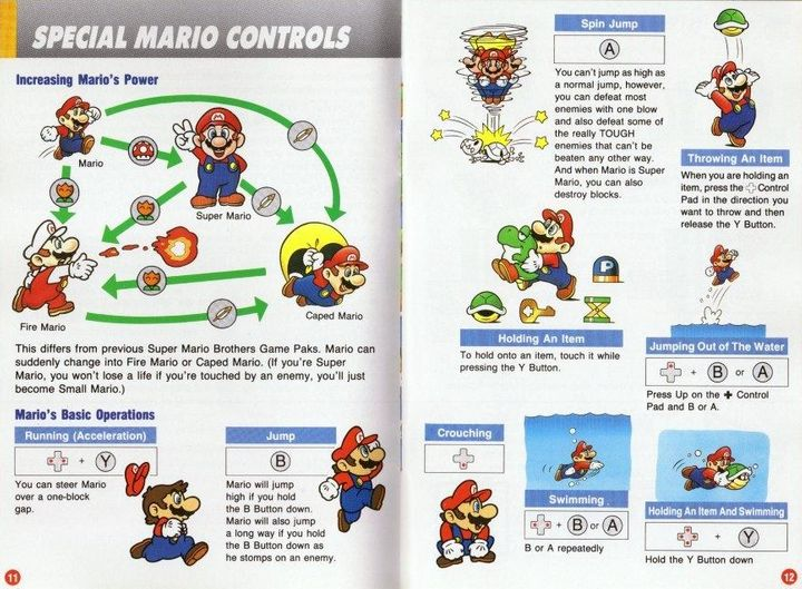 "Two pages from the original instruction manual to ""Super Mario World."""