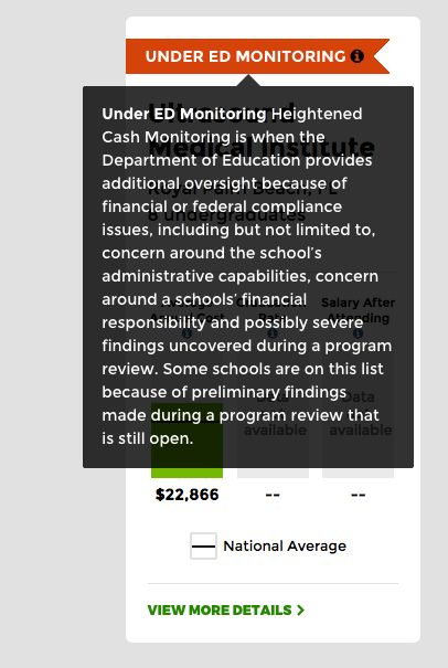 An example of a school under heightened cash monitoring on the College Scorecard.