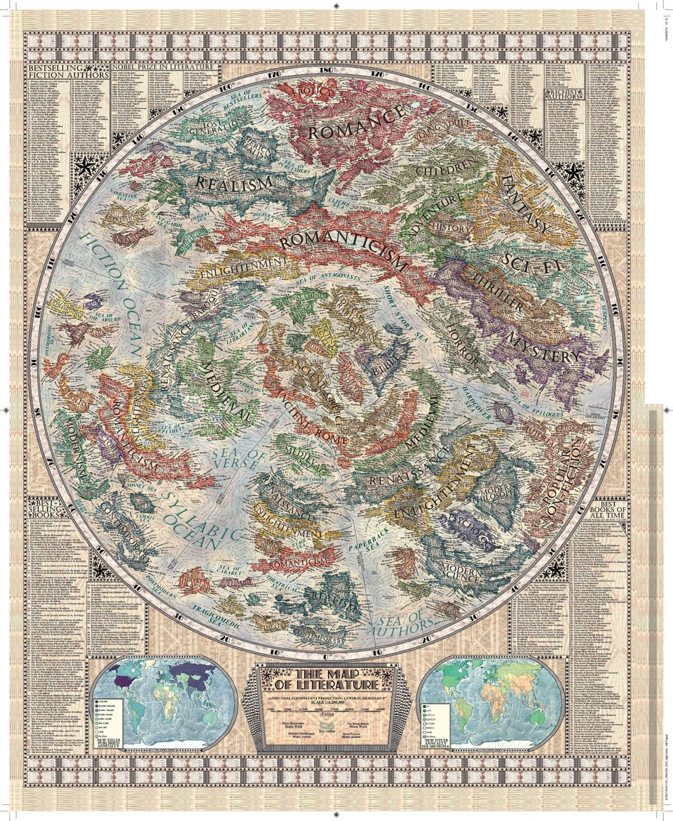 Ancient Medieval Literature: The Map Of Literary Genres Every Book Nerd Needs