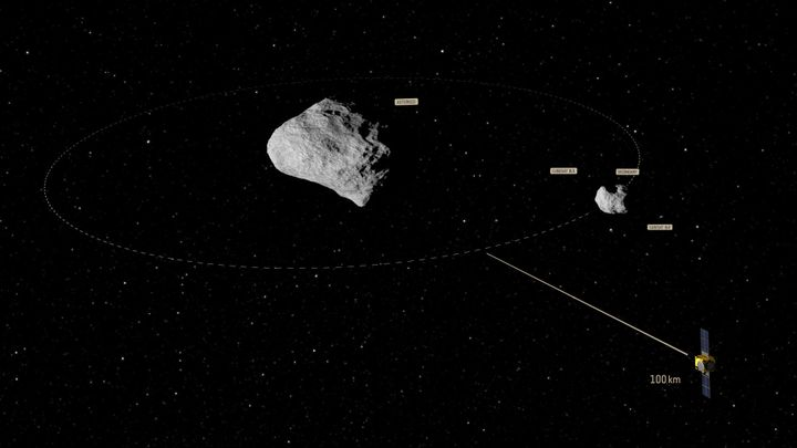 Scientistshave devised a space mission that aims toprotect Earth from asteroids.