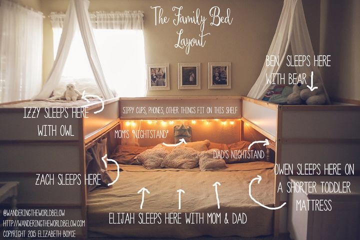 New This Family's IKEA Bed Hack Is Getting A Lot Of Attention @IC13