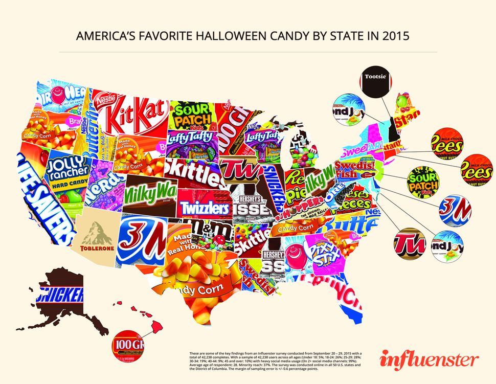 Here's The Most Popular Halloween Candy In Each State