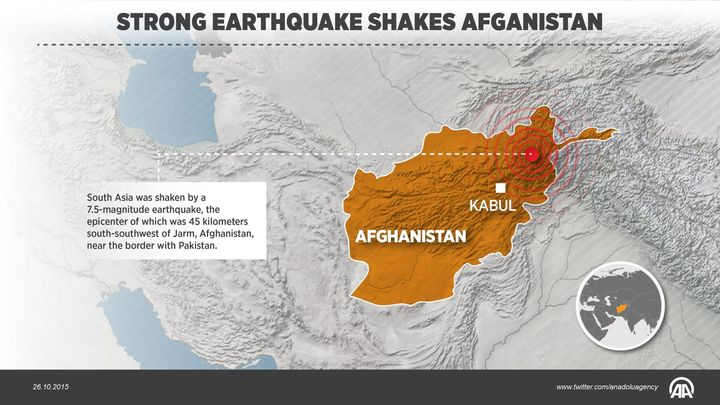 Shockwaves were felt in Afghanistan, Pakistan and India.