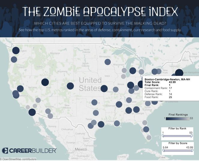 "Click <a href=""https://public.tableau.com/profile/mary.lorenz#!/vizhome/ZombieApocalypse/FinalRankings"">here to get to the interactive map</a> to see where your city stacks up. Or better yet, just get to Boston immediately."