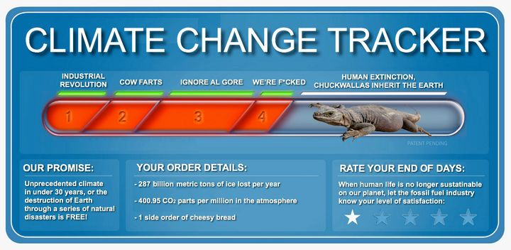 Climate Change Illustrated With A Domino S Pizza Tracker Huffpost