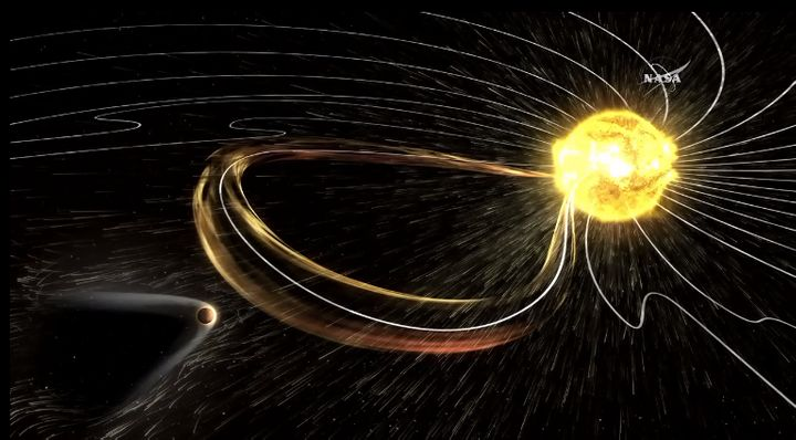 The sun releases particle winds, causing some atmospheric loss on Mars.