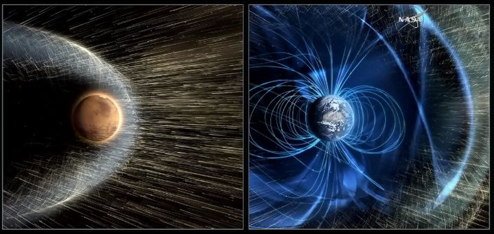 Earth has a magnetic field that protects its atmosphere, whereas Mars does not have that protection.