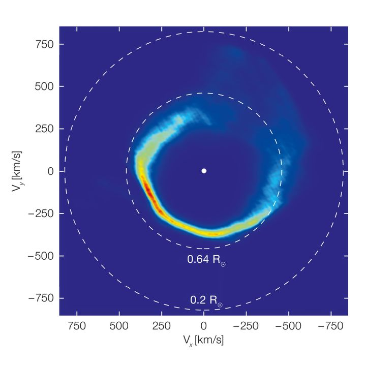 This image shows the velocities of the gas in the disc around the white dwarf SDSS J1228+1040. It was mapped out from observa
