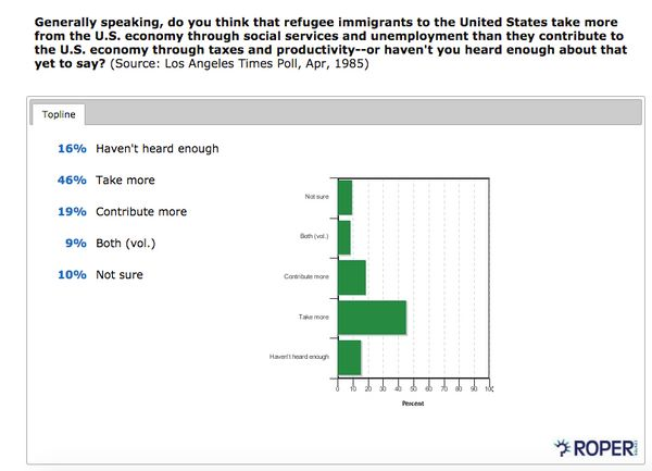 hostility to immigrant and refugees essay