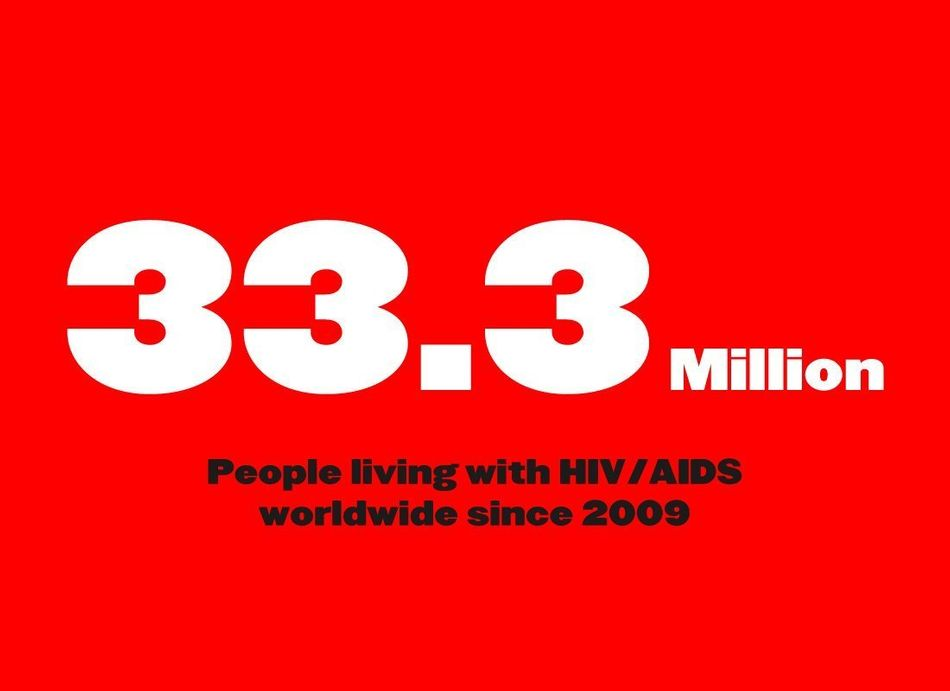 How did aids begin?