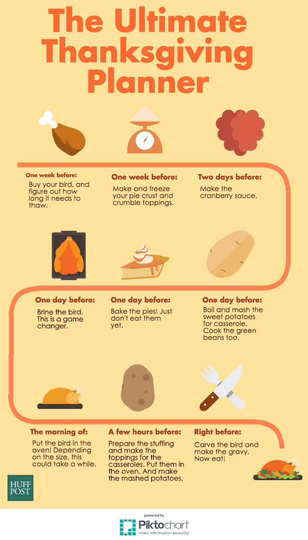 food recipes cooking tips techniques thanksgiving timeline checklist