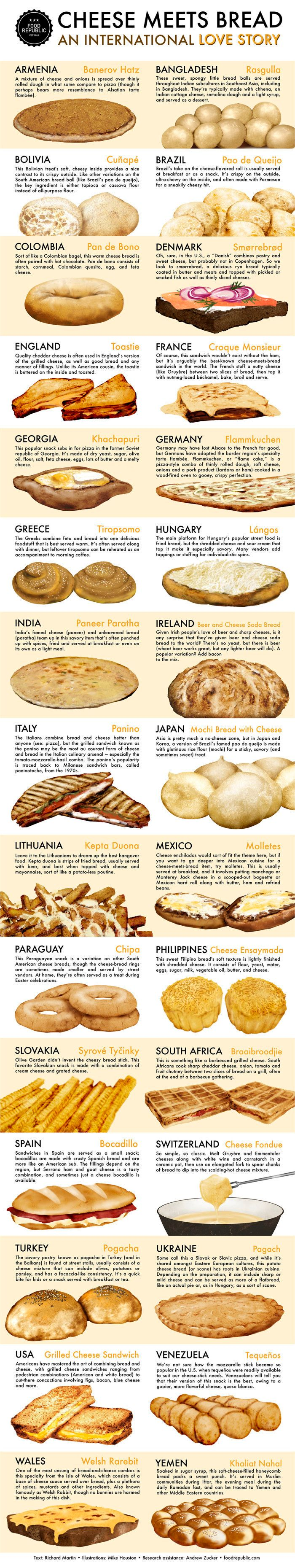 30 Ways The Rest Of World Combines Bread And Cheese