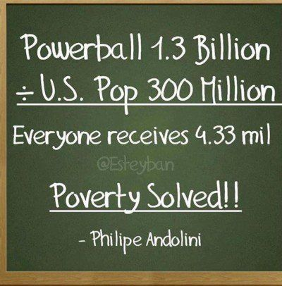 A meme circulating on Instagram and Facebook claims the Powerball jackpot can end poverty.