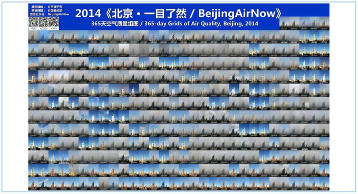 A collection of 365 photos of Beijing skies taken every day during 2014.