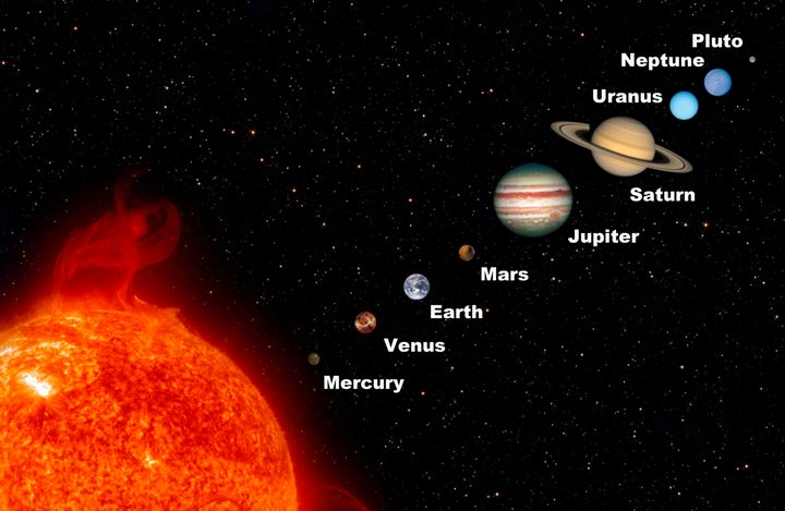 All 5 Bright Planets To Be Visible From Earth At The Same ...