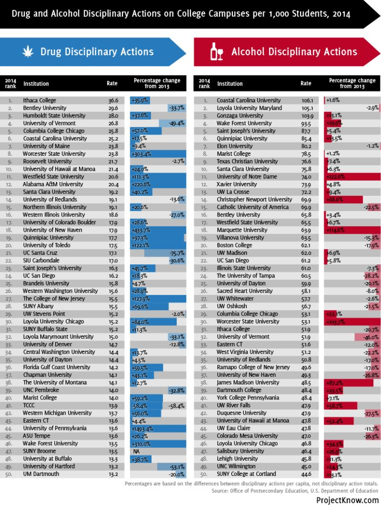 """<a href=""""http://big.assets.huffingtonpost.com/017-772x1024.png"""">Go here to view larger version of the chart.</a>"""