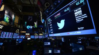 NEW YORK, UNITED STATES - NOVEMBER 7: Twitter shares have closed at $44.90 a share on its first day of trading, 73 percent above its initial offering price on November 7, 2013 in New York. The stock is trading on the New York Stock Exchange under the symbol 'TWTR'. (Photo By Cem Ozdel/Anadolu Agency/Getty Images)