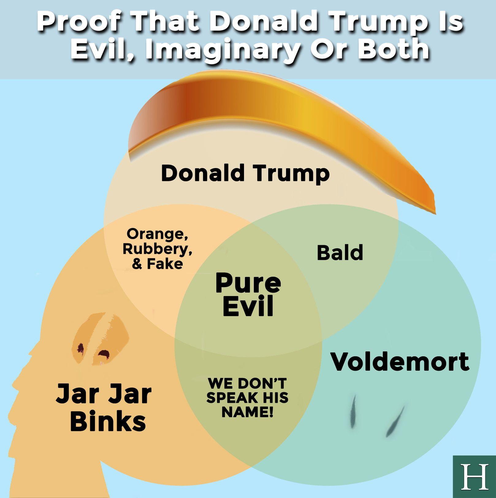 this venn diagram is proof that donald trump is evil