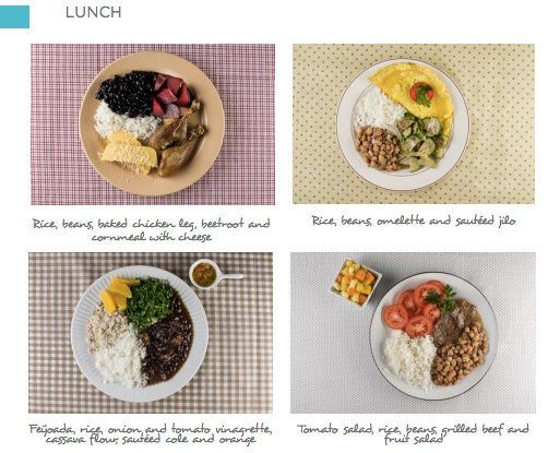 The Brazilian government's dietary guidelines illustrate what a healthy meal should look like, as shown here in its 2014 edit
