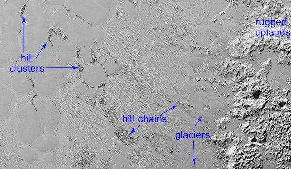 Some of the hill chains and hill clusters in the Sputnik Planum.