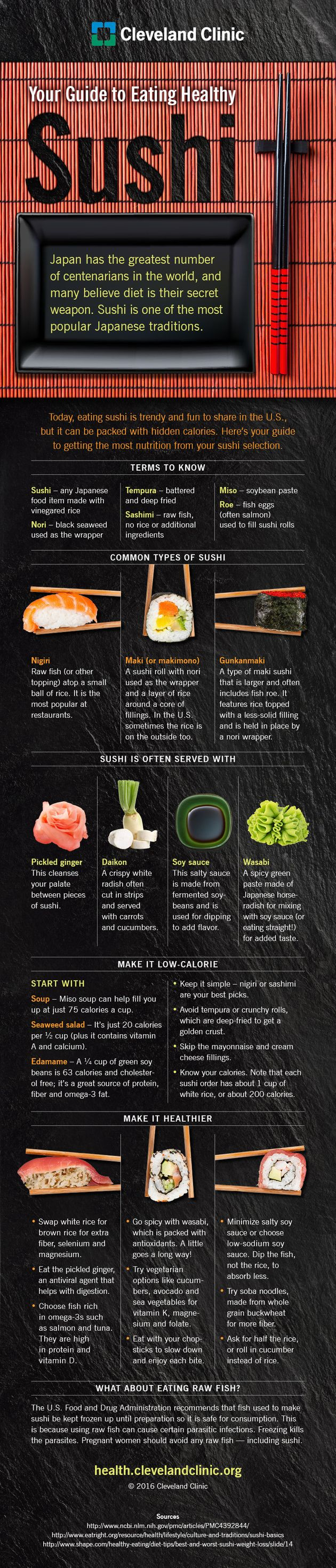 The Healthiest Way To Eat