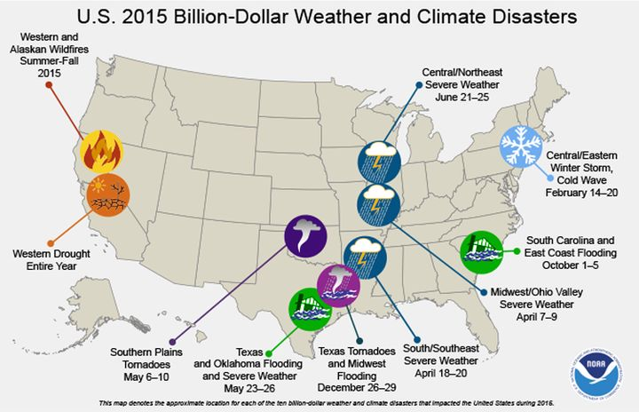The U.S. experienced five different types of extreme weather last year.