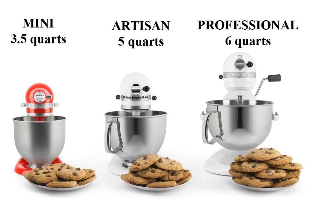 KitchenAidu0027s New Mini Stand Mixer Targets Millennials And Baby Boomers,  Because Of Course | HuffPost