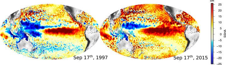 Data from El Niño events in 1997 and 2015.