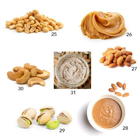 25. Peanuts—9.42 grams in ¼ cup, raw <br><br>26. Peanut butter—7.11 grams in 2 Tbsp., smooth style without