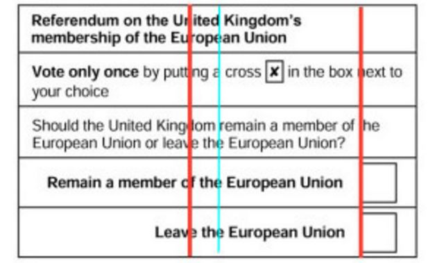 The EU ballot paper due to be presented to citizens on whether Britain should leave or remain in the