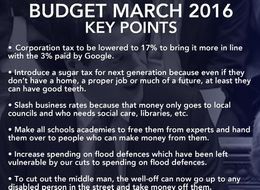 Budget 2016: What It Really Means For You