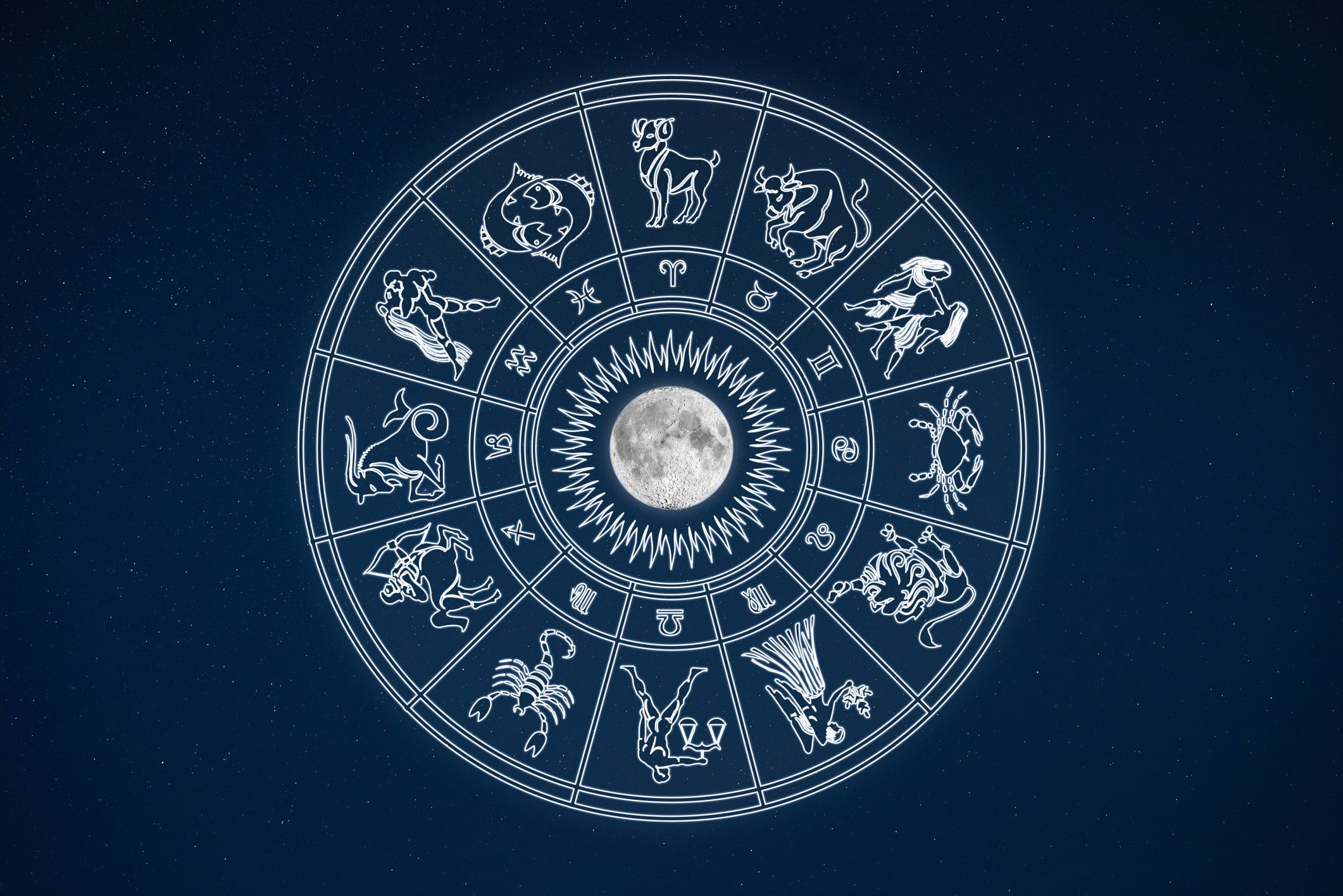 Horoscope wheel of zodiac signs in dark sky with symbols