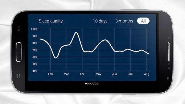android sleep how to delete sleep entry