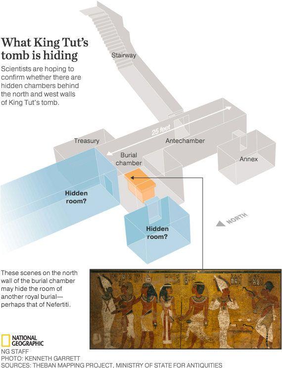 King Tutankhamun's Tomb: Radar Scans Search For Secret