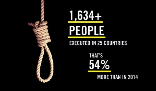 Worldwide Executions Surge To Highest Levels In 25 Years: