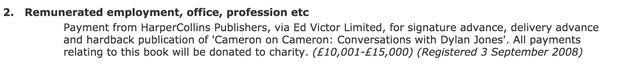 David Cameron Faces Inquiry Over Not Declaring £30,000 Offshore