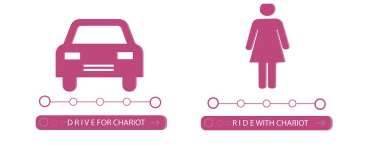 Nervous about taking an Uber? Chariot for Women has your back.