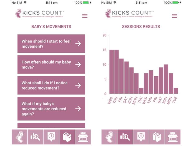 'Kicks Count' Launch App For Pregnant Women To Track Their ...