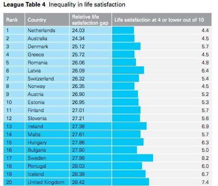 UK 'Slipping Behind Developed Countries' In Combating Child Inequality, Unicef