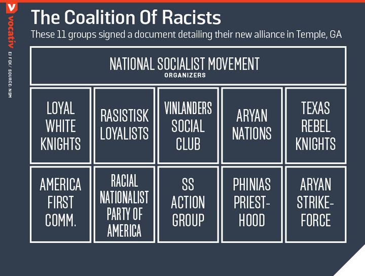 Rival White Supremacist Groups Unite To Fight 'Race War