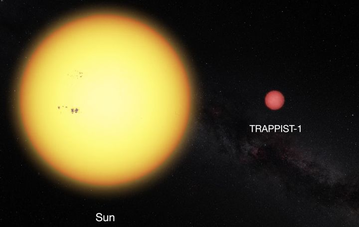 The Trappist-1 star is much smaller than our sun, but three planets orbit it that might support life.