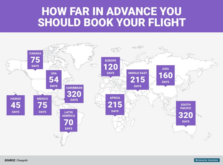 The Cheapest Day To Buy A Plane Ticket, Depending On Where You're Going