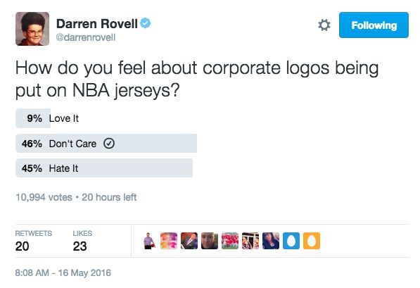 "Not many fans ""love"" the idea of putting ads on NBA jerseys."