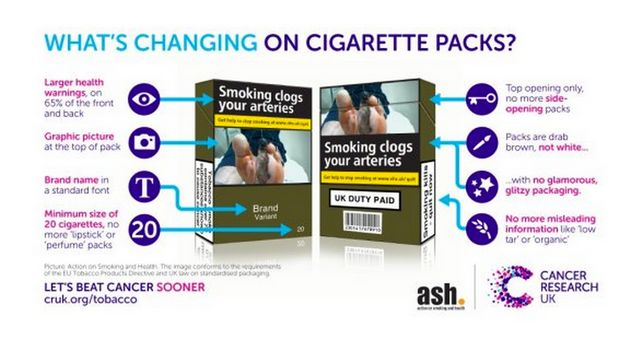 What's changing on cigarette packets from